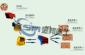 粉碎石料设备/砂石料生产线/碎石生产线设备